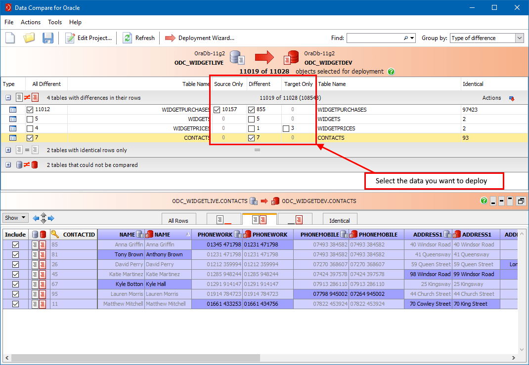 Compare And Synchronize Oracle Table Data - Data Compare For