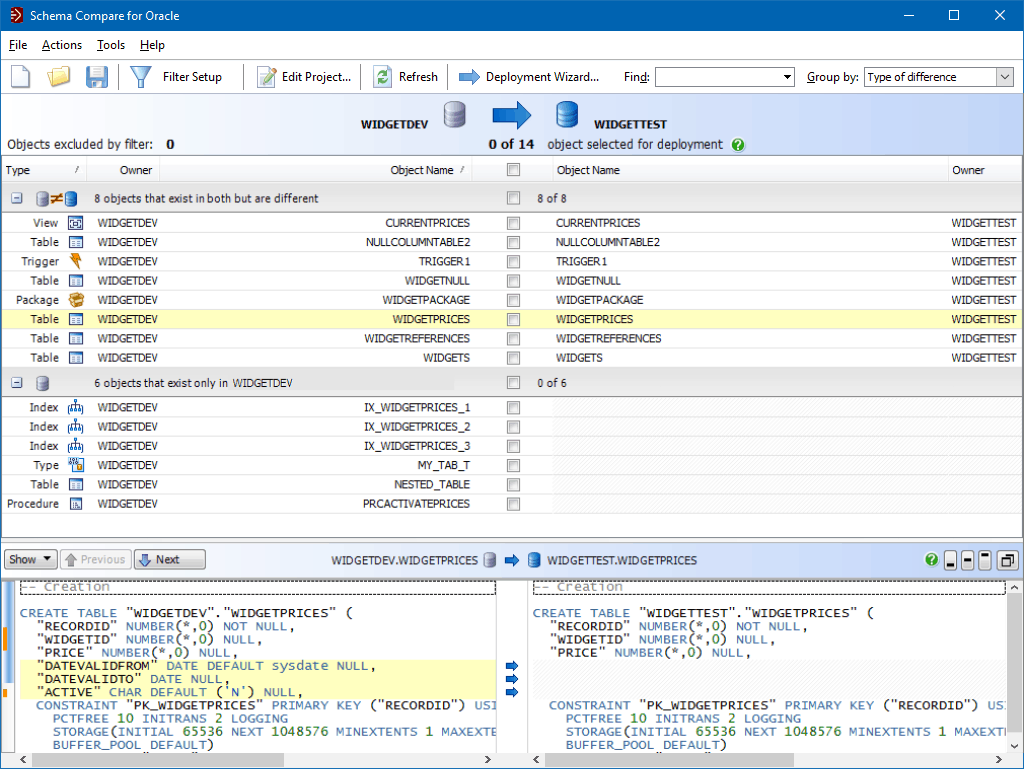Table Schema Objects Wire Center Fibreopticdiagrampng How To Compare Two Oracle Schemas And Deploy Changes With Rh Red Gate Com Copy Sql Database Create In