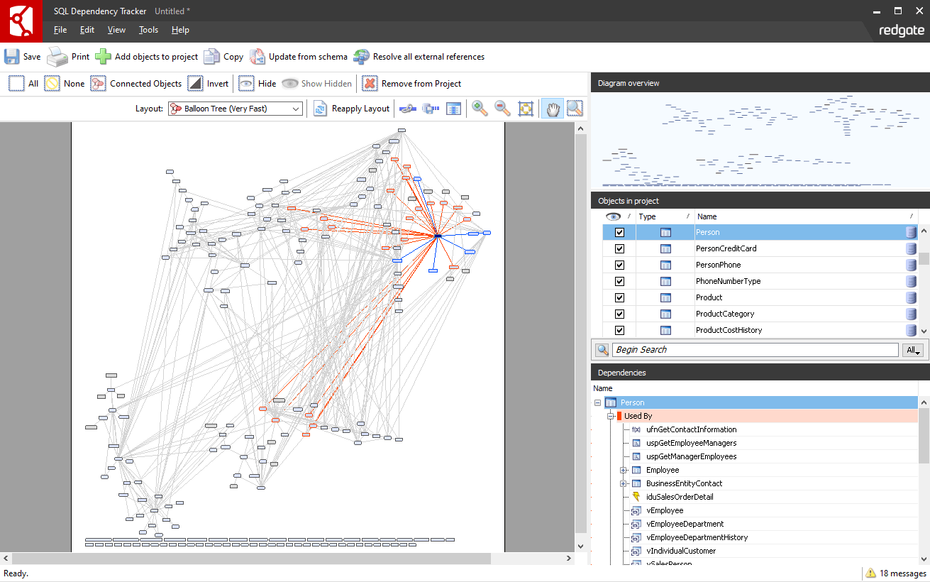 Sql dependency tracker see sql server object dependencies generate a dependency diagram ccuart Image collections