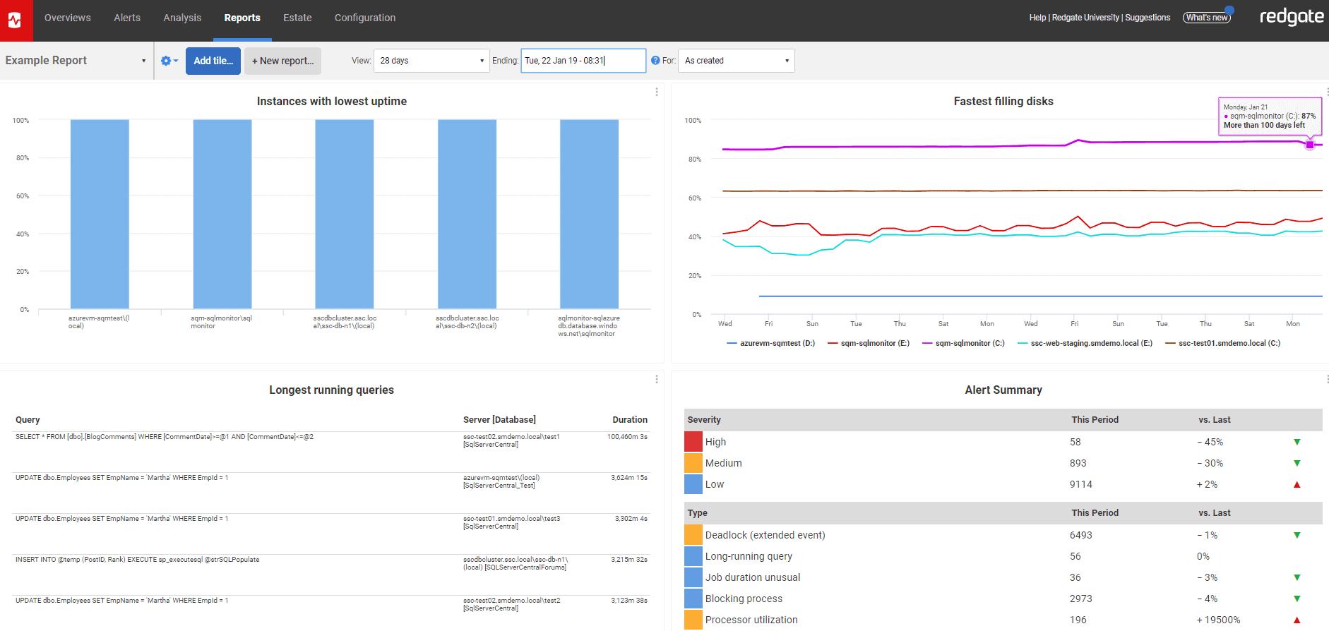 red gate sql monitor keygen free