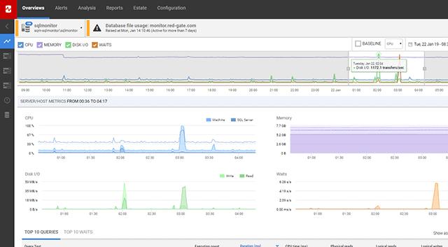 SQL Server Monitoring Tool - SQL Monitor | Redgate